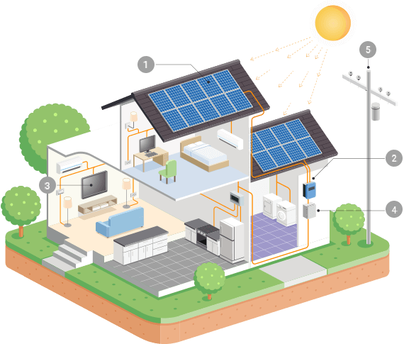 https://solarpanelorlando.com/wp-content/uploads/2018/10/inner_solar.png